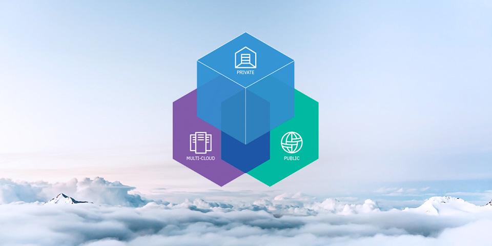 IBM I Cloud